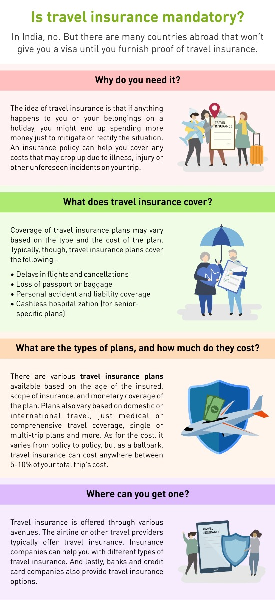 Travel Insurance Information